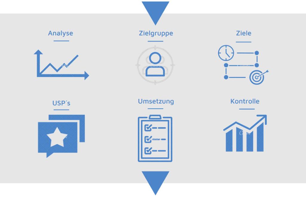 website-zielgruppe